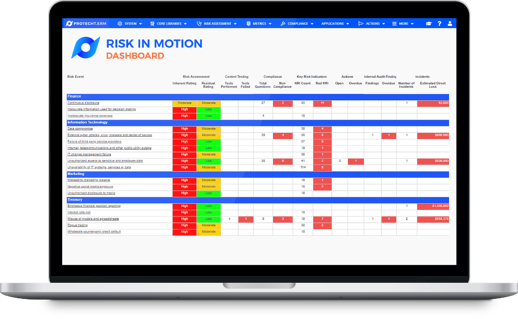 Protecht RiskInMotion Dashboard