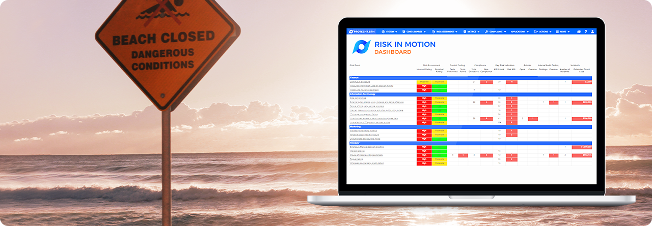 COVID-19 Assessment Risk in Motion Dashboard